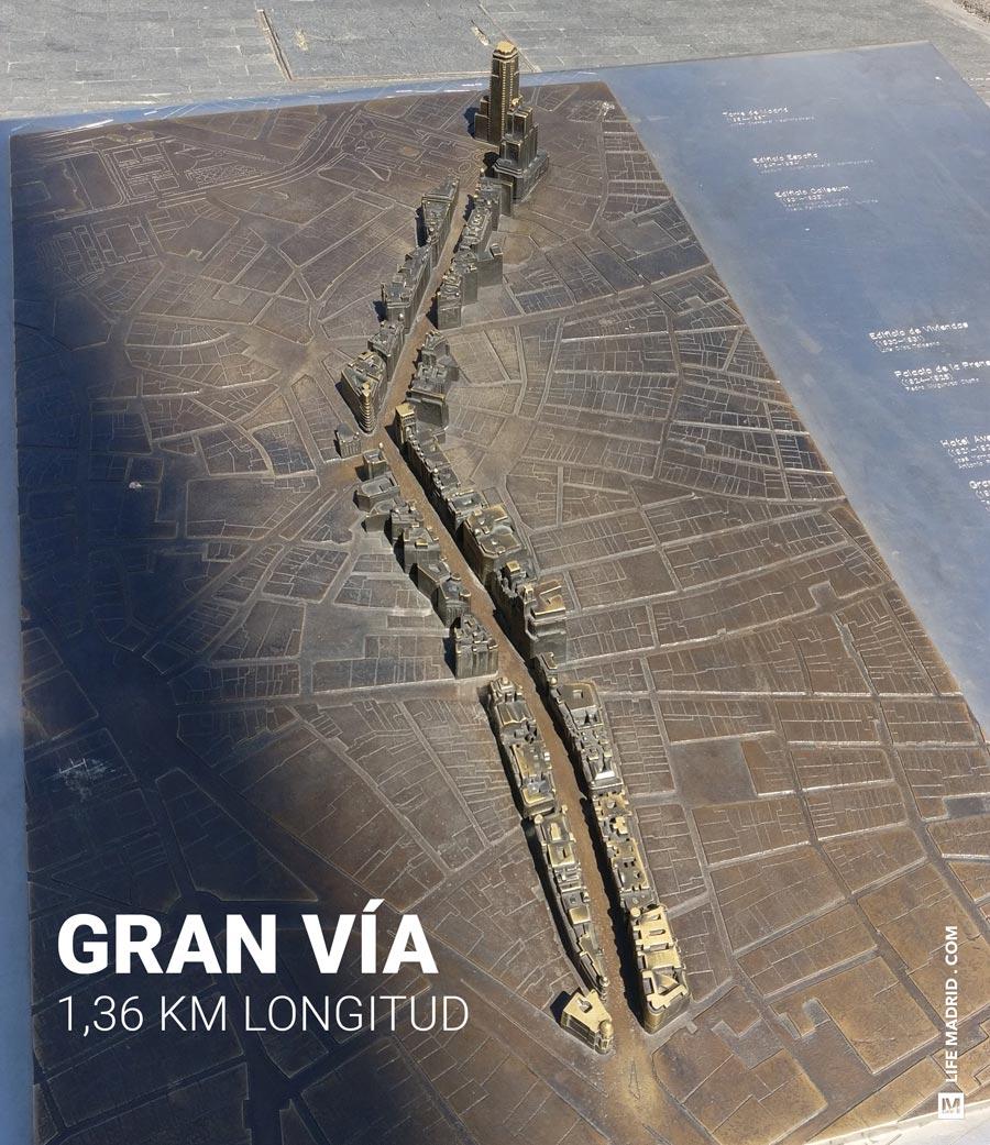 Gran Vía maqueta - Longitud